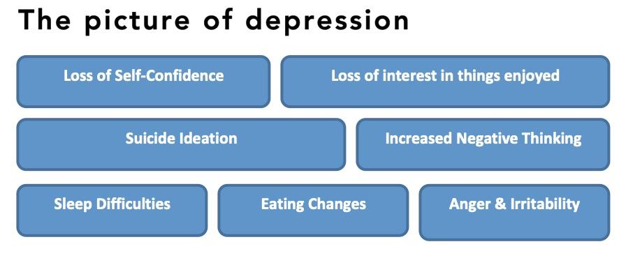 depression_sympt